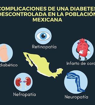 Complicaciones de la diabetes en México